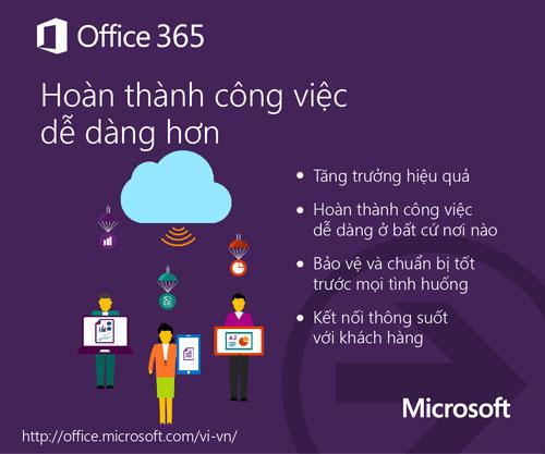office 365: công cụ hỗ trợ tối đa doanh nghiệp