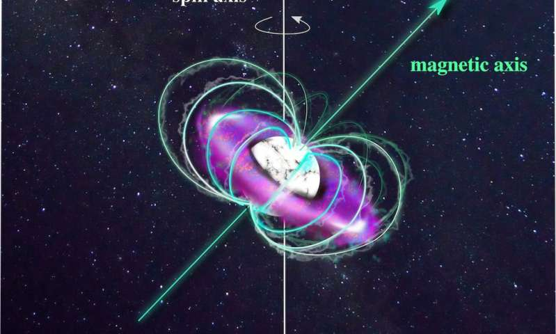 Hình ảnh được các nhà thiên văn học phác họa luồng khí cực nóng xung quanh ngôi sao lùn trắng. Ảnh: Nhà cung cấp hình ảnh: N. Reindl