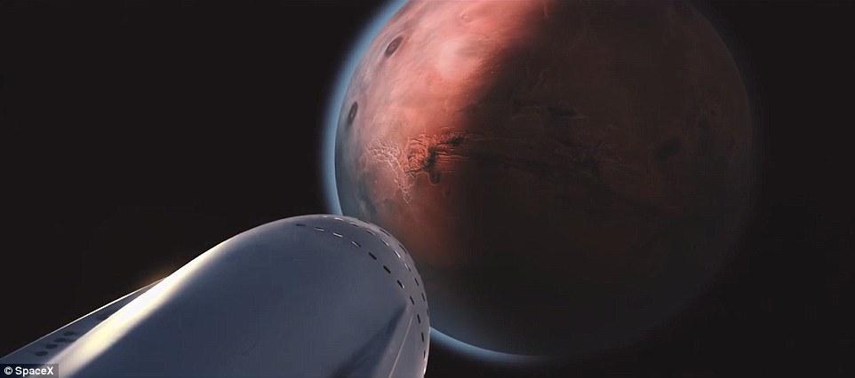 Tỷ phú Elon Musk công bố dự án đưa loài người lên sao Hỏa