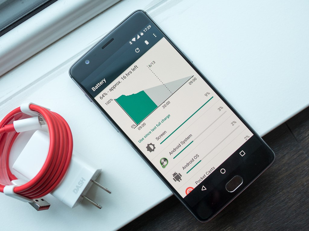 Ưu điểm:  Quá tốt so với giá tiền. Thiết kế thời thượng, nuột nà. Sở hữu một trong các cảm biến vân tay nhanh nhất hiện nay. Các lựa chọn tùy biến Android sâu rộng. Vận hành nhanh. Camera xuất sắc. Sạc siêu nhanh
