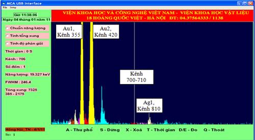 Phổ của mẫu vàng không bị trộn bột siêu nặng Os, Ir và Ru