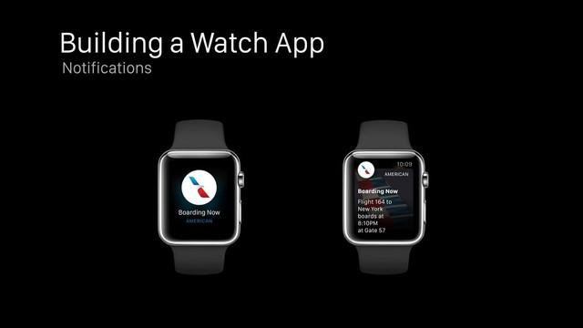 Việc hiển thị thông báo trên chiếc đồng hồ thông minh Apple sẽ có 2 dạng