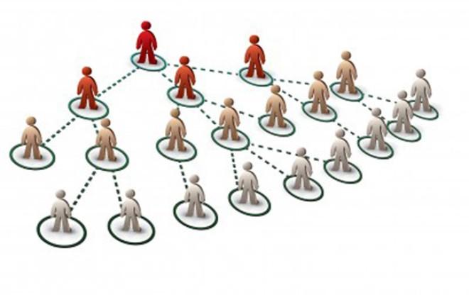Để tham gia mạng lưới bán hàng đa cấp, mỗi người phải dụ dỗ người khác tham gia mạng lưới