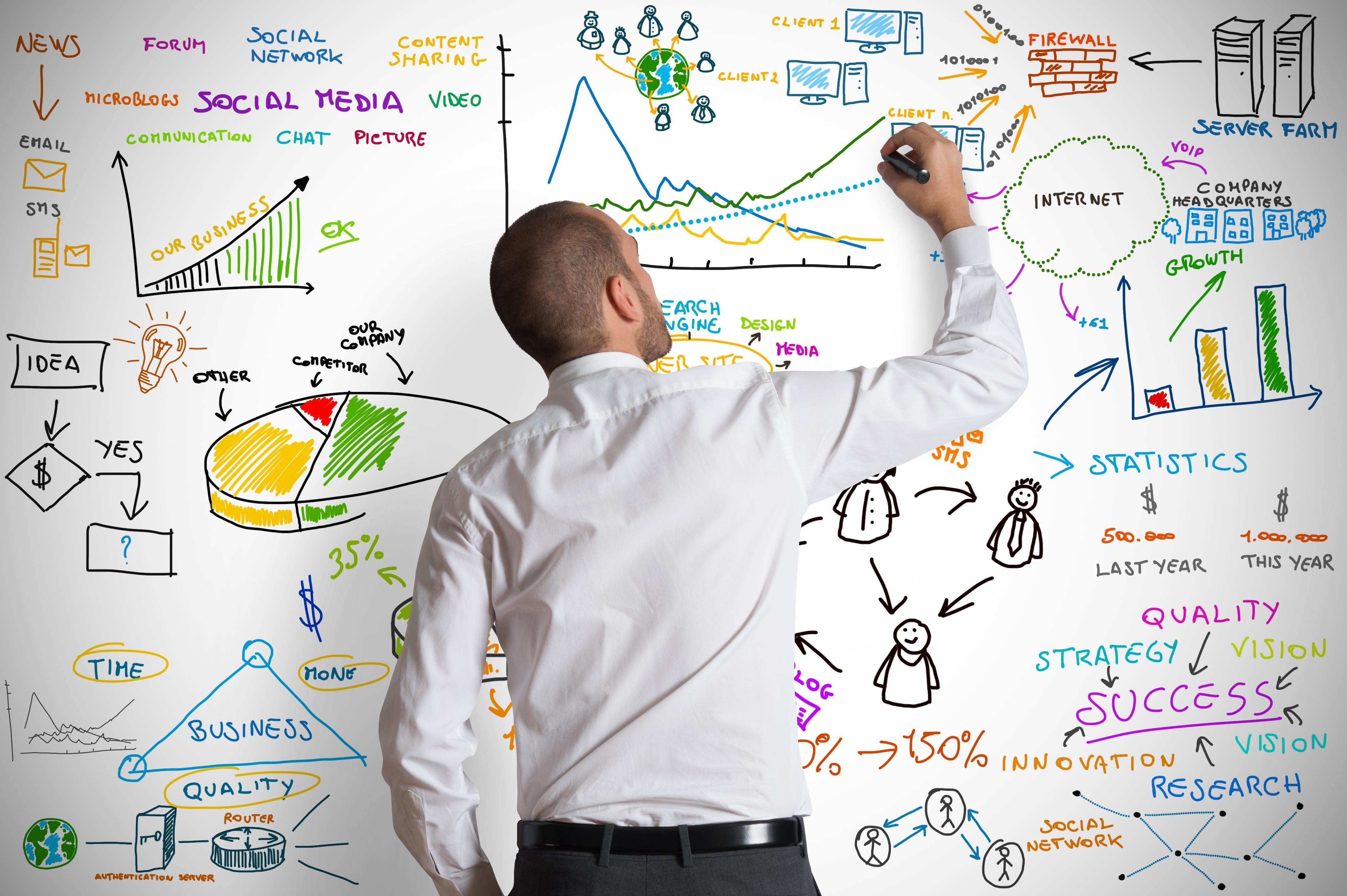Nâng cao năng suất lao động của doanh nghiệp nhỏ từ bản thân chủ doanh nghiệp