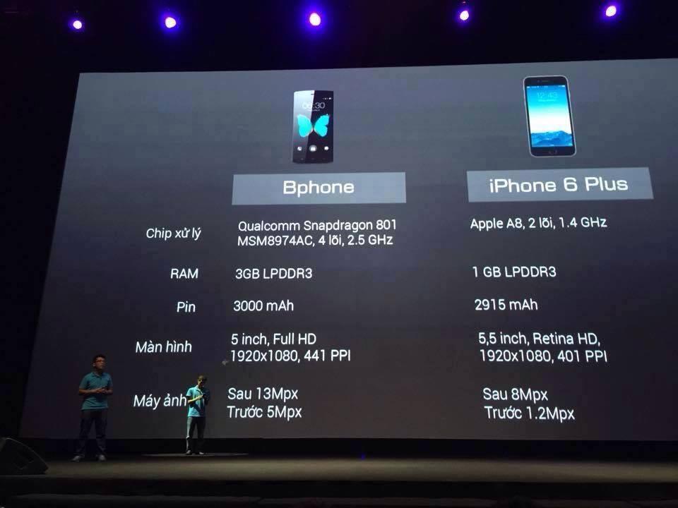 Bkav so sánh Bphone với các sản phẩm smartphone cao cấp của Apple và Samsung