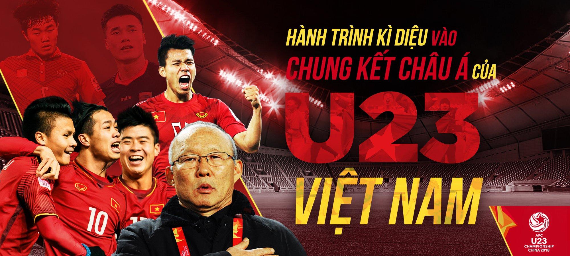 Hành trình kỳ diệu của đội tuyển quốc gia U23 Việt Nam tại VCK U23 châu Á