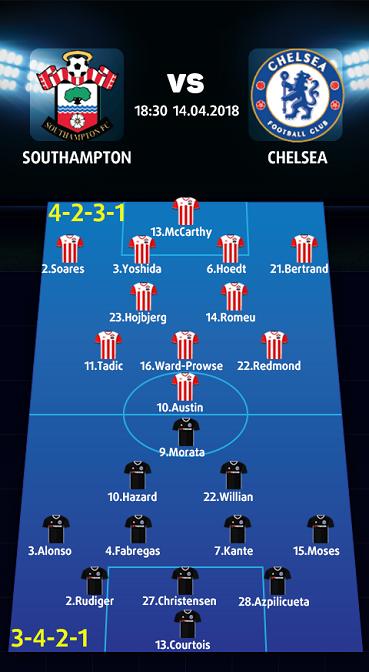 Link xem bóng đá trực tiếp Southampton vs Chelsea