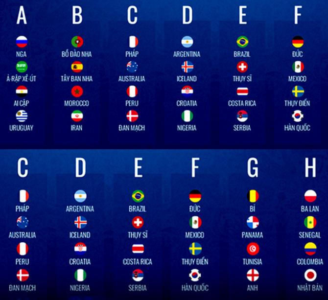 World Cup 2018: Lịch thi đấu chính thức khởi tranh từ 14/6 - ảnh 1