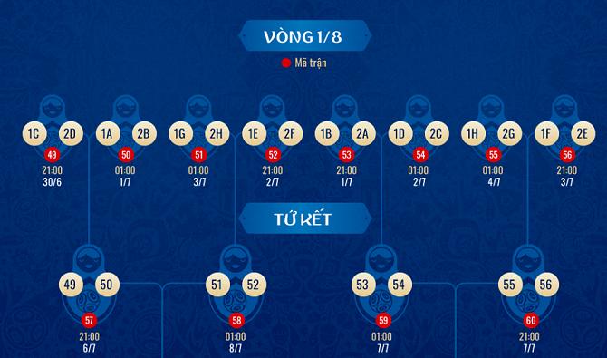 World Cup 2018: Lịch thi đấu chính thức khởi tranh từ 14/6 - ảnh 3