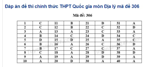 http://media.vietq.vn/files/buiphuong/2017/06/24/dap-an-de-thi-mon-lich-su-ky-thi-thpt-quoc-gia-nam-2017-306%20(1).jpg