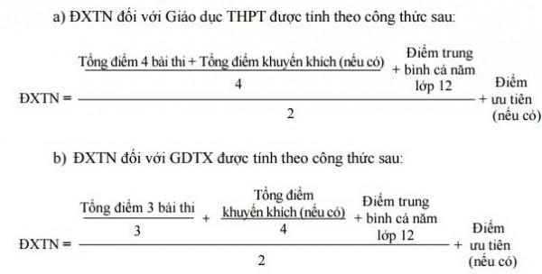 Công thức tính điểm tốt nghiệp THPT năm 2017 chính xác nhất