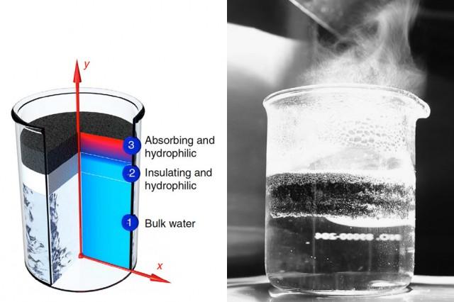 Quá trình chuyển hóa nước thành hơi nước sử dụng ánh sáng mặt trời