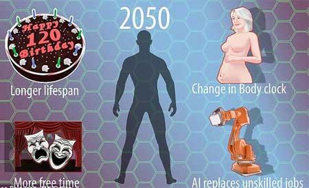 Năm 2050, con người sẽ sống lâu hơn, sinh con khi cao tuổi