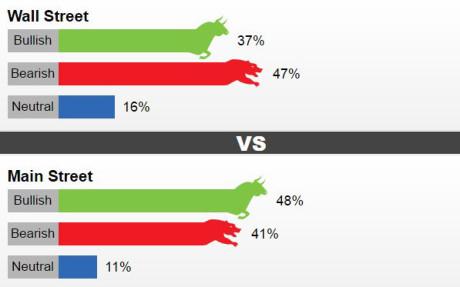 Kết quả khảo sát giá vàng tuần này của Kitco