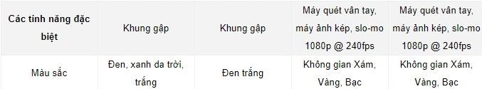 pixel-2xl-va-iphone-8plus-nhung-so-sanh-dang-chu-y
