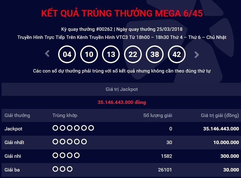 xo-so-vietlott-giai-thuong-tri-gia-35-ty-dong-da-tim-thay-chu-nhan-ngay-hom-qua