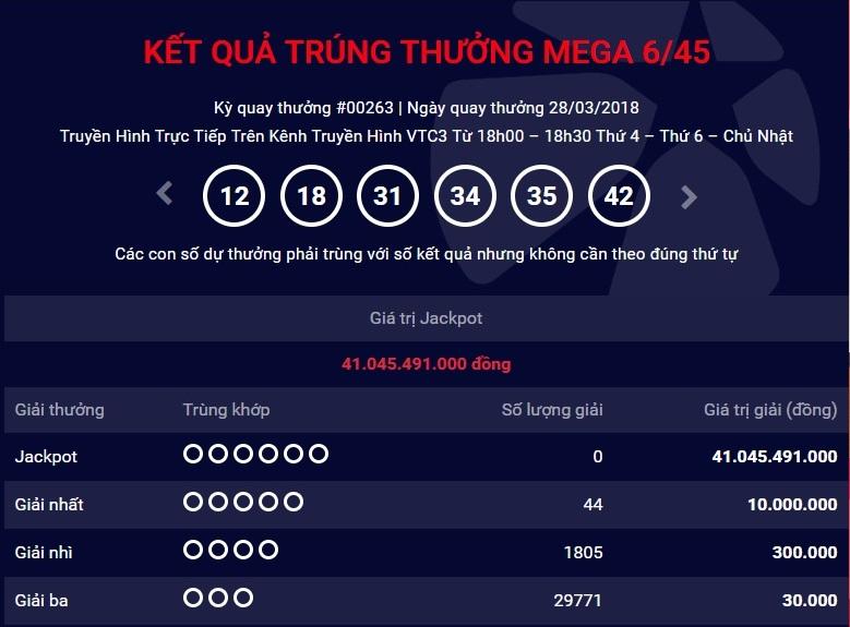 xo-so-vietlott-giai-thuong-tri-gia-41-ty-dong-da-tim-thay-chu-nhan-ngay-hom-qua