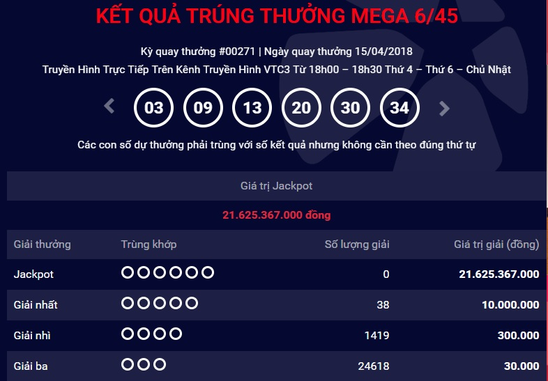 xo-so-vietlott-giai-thuong-tri-gia-216-ty-dong-da-tim-thay-chu-nhan