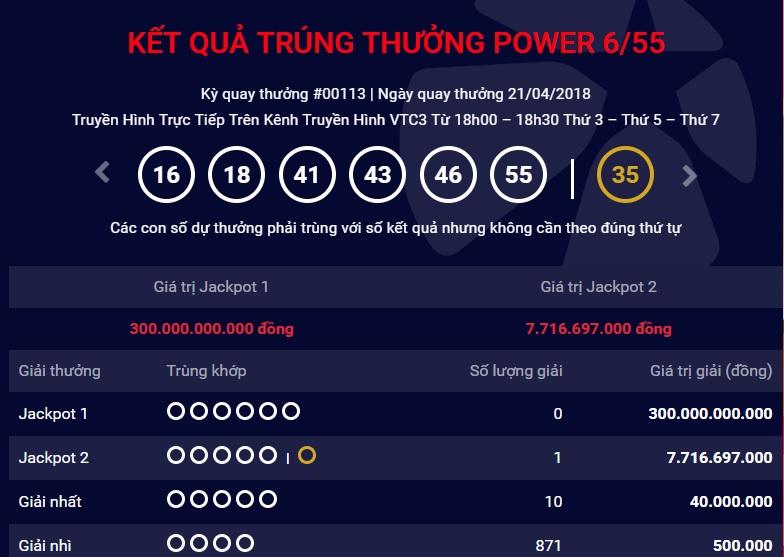 xo-so-vietlott-vua-co-nguoi-trung-giai-thuong-jackpot-2-gan-8-ty-dong-ngay-hom-qua