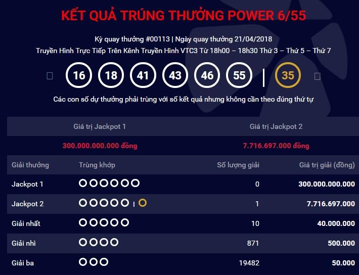 xo-so-vietlott-trung-thuong-gan-100-ty-dong-3-nguoi-thanh-ty-phu-moi-trong-1-tuan