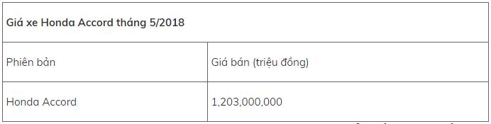 bang-gia-o-to-honda-thang-52018-moi-nhat-gia-ban-cac-mau-xe-it-bien-dong