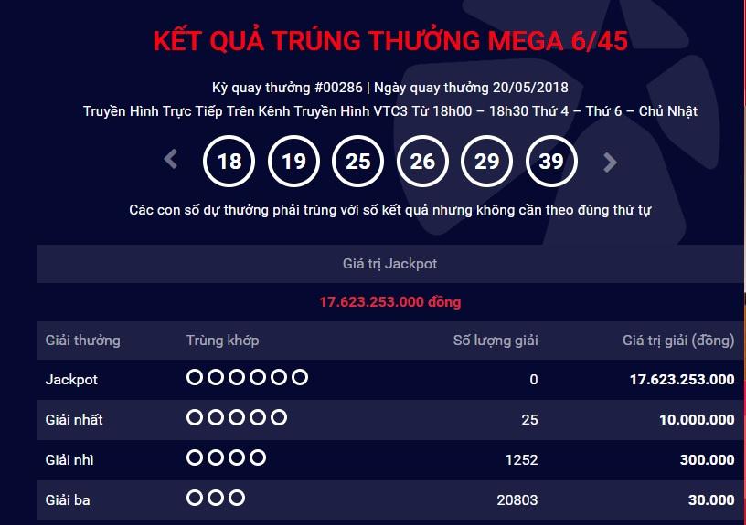 xo-so-vietlott-giai-thuong-tri-gia-hon-17-ty-dong-co-tim-duoc-chu-nhan