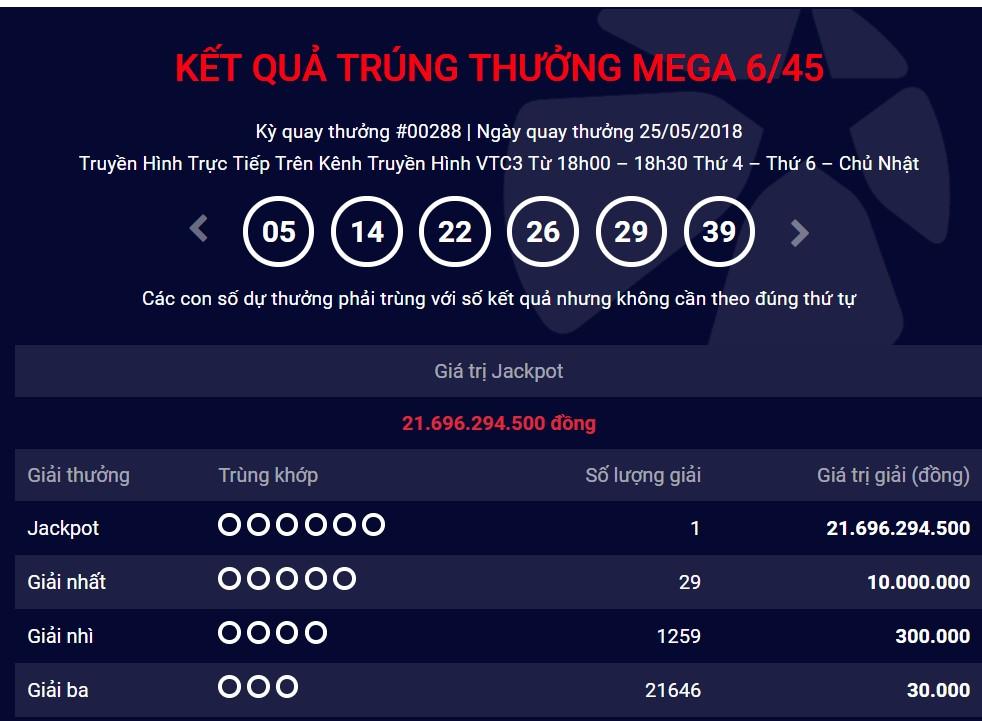 xo-so-vietlott-lo-dia-diem-phat-hanh-tam-ve-so-trung-thuong-tri-gia-hon-21-ty-dong