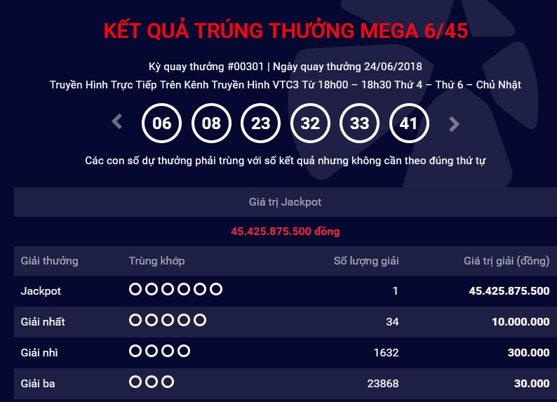 xo-so-vietlott-giai-thuong-tri-gia-hon-45-ty-dong-da-tim-duoc-chu-nhan-ngay-hom-qua