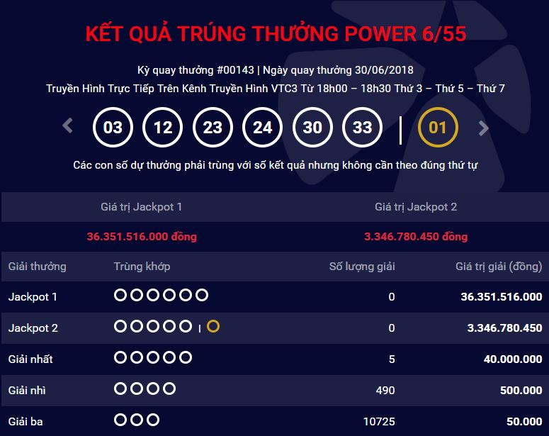 xo-so-vietlott-khach-hang-may-man-cua-giai-jackpot-1-power-655-hon-36-ty-dong-la-ai