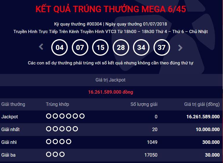xo-so-vietlott-khach-hang-may-man-trung-giai-jackpot-hon-16-ty-dong-ngay-hom-qua-van-la-an-so