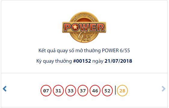 xo-so-vietlott-ai-la-nguoi-may-man-nhan-giai-gan-35-ty-dong-ngay-hom-qua