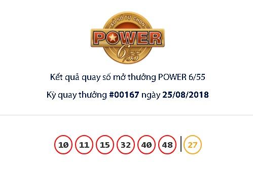 xo-so-vietlott-giai-jackpot-giai-thuong-tri-gia-hon-41-ty-dong-no-o-dau
