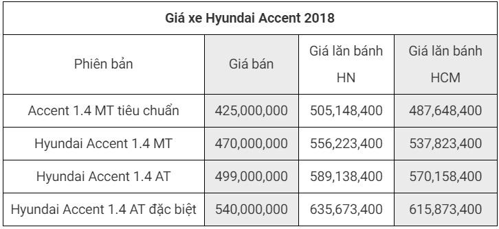 thi-truong-o-to-viet-gia-lan-banh-xe-hyundai-cap-nhat-moi-nhat-cho-den-thoi-diem-hien-tai