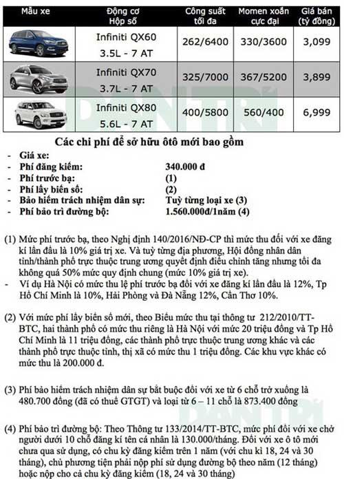 cap-nhat-bang-gia-xe-infiniti-thang-112018-tai-viet-nam