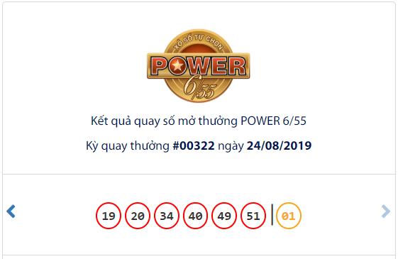 xo-so-vietlott-hom-nay-se-xuat-hien-chu-nhan-may-man-cua-giai-jackpot-hon-53-ty-dong