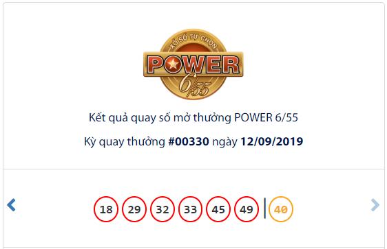 xo-so-vietlott-vua-co-nguoi-trung-44-ty-lai-xuat-hien-chu-nhan-giai-jackpot-hon-31-ty-dong