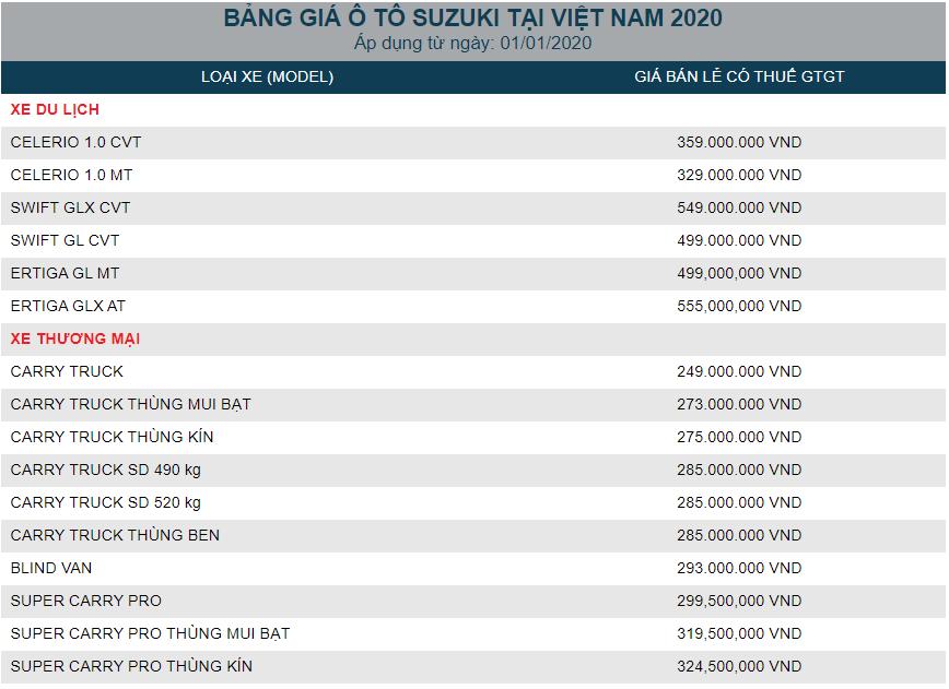 bang-gia-xe-o-to-suzuki-thang-12020-mau-xe-re-nhat-chi-249-trieu-dong