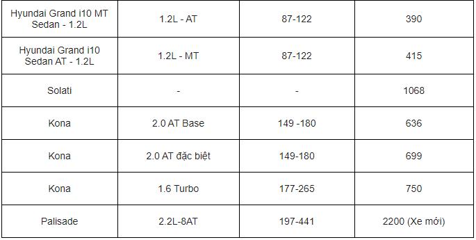 gia-xe-hyundai-cap-nhat-thang-72020-hyundai-palisade-2020-chinh-thuc-ve-nuoc