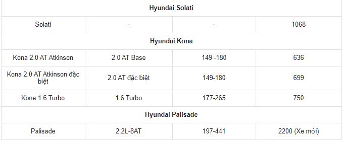 gia-xe-hyundai-thang-122020-hyundai-accent-2021-da-chinh-thuc-mo-ban-o-viet-nam
