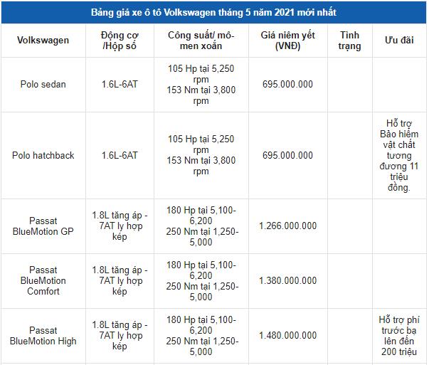 bang-gia-xe-volkswagen-thang-52021-uu-dai-cuc-khung-len-den-200-trieu-dong
