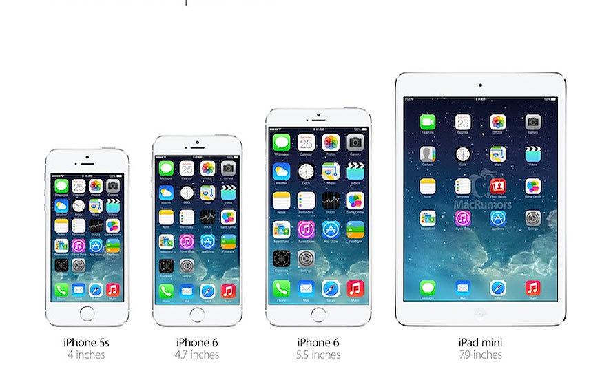 Tại sự kiện ngày 9/9, Apple được kỳ vọng sẽ cho ra 2 chiếc iPhone mới, kích thước lần lượt 4,7 và 5,5 inch. iPhone 6 phiên bản 4,7 inch là model bị rò rỉ thông tin nhiều nhất từ trước đến nay của Apple. Từ thiết kế, vỏ hộp cho đến bản mẫu đều đã được đăng tải lên các trang công nghệ toàn cầu, giúp người hâm mộ phần nào mường tượng đường hình dáng của chiếc iPhone mới. MacRumours đã so sánh kích thước của 2 phiên bản iPhone 6 với kích thước của các thế hệ iPhone 5s và chiếc iPad Mini.
