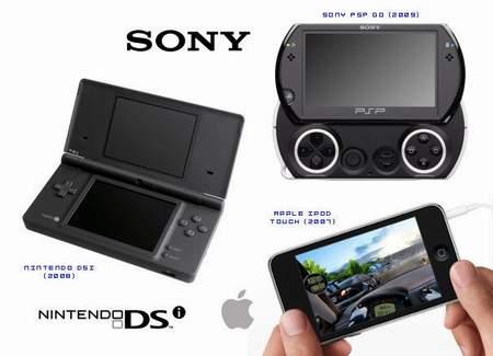 Chọn thiết bị chơi game phù hợp với trò chơi tương ứng