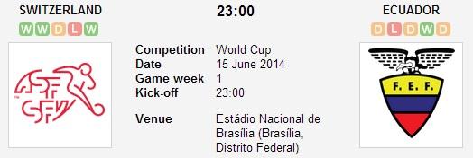 Dự đoán kết quả tỉ số trận Thụy Sĩ - Ecuador
