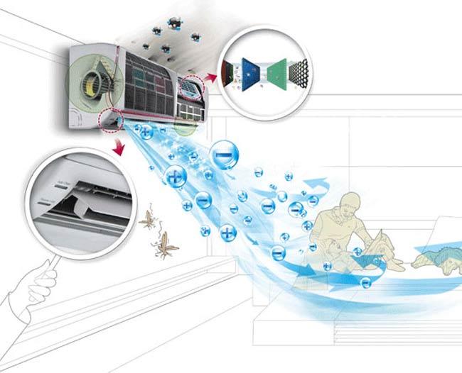 Chất làm mát kém chất lượng trong máy điều hòa nhiệt độ có nguy cơ gây cháy nổ