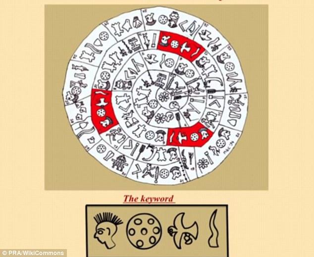 Ngôn ngữ ký hiệu trên đĩa Phaistos