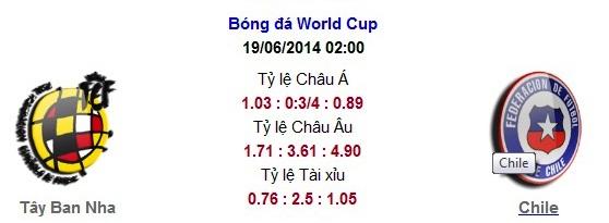 Dự đoán kết quả tỉ số trận Tây Ban Nha - Chi Lê World Cup 2014
