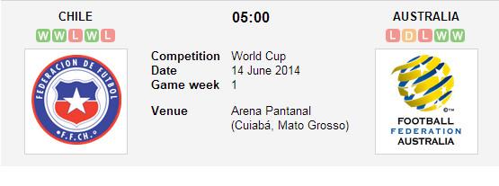 Dự đoán kết quả trận Chile - Australia sẽ là 2-0 nghiêng về Chile