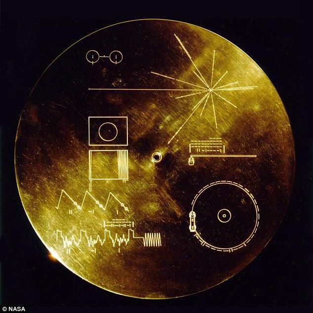 Bản đồ trên tàu Voyager 1 và 2 ghi lại hành trình di chuyển của nó. Ảnh NASA