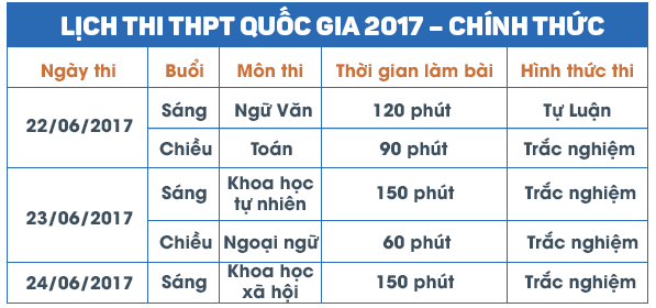 Lịch thi THPT Quốc gia 2017 chính thức