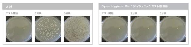 Máy tạo ẩm phun sương hơi nước diệt khuẩn bằng tia UV